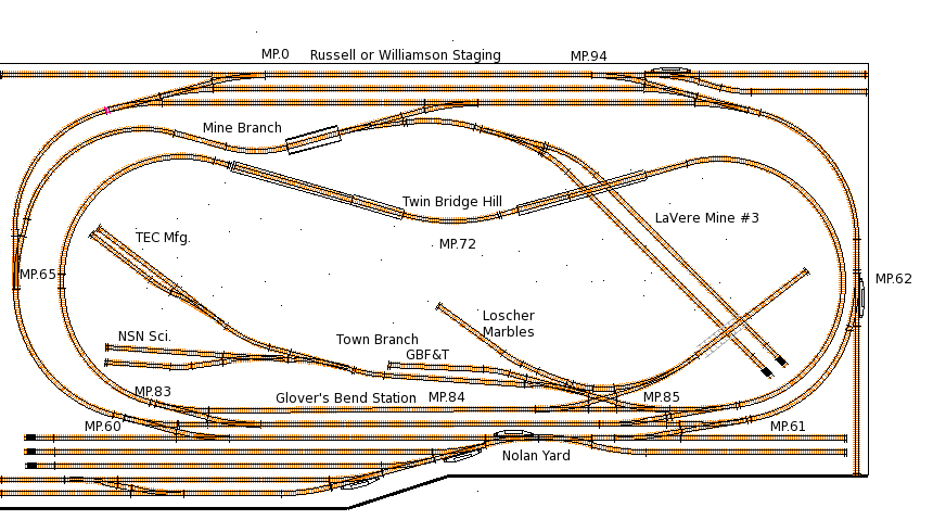 Glover's Bend Sub Track Map